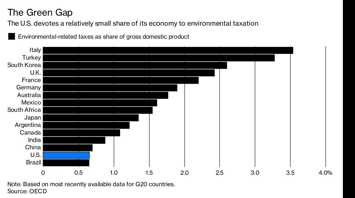 Alexandria Ocasio-Cortez Has Big Ideas for Taxes and