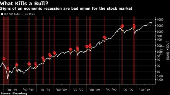 As Rout Gets Nasty, Traders Hunt for Signs of Where It Will End