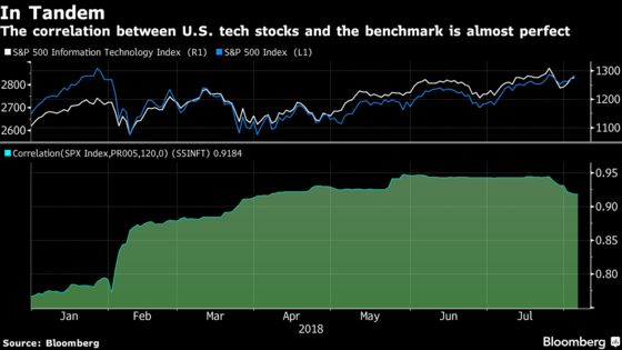 Morgan Stanley Says Traders Finally Hearing Bearish Tech Call