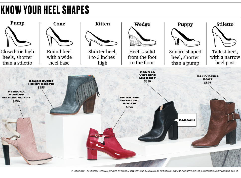 Fall Fashion 2013: Stacked-Heel Boots
