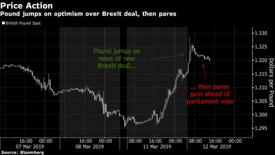 Brexit Bulletin: Were You Up for Juncker?