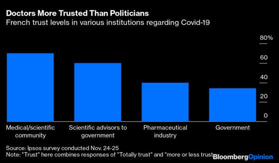 France's Vaccine Skeptics Are the Ones to Watch