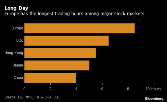 Traders in World's Longest Work Day Plead for Shorter Hours