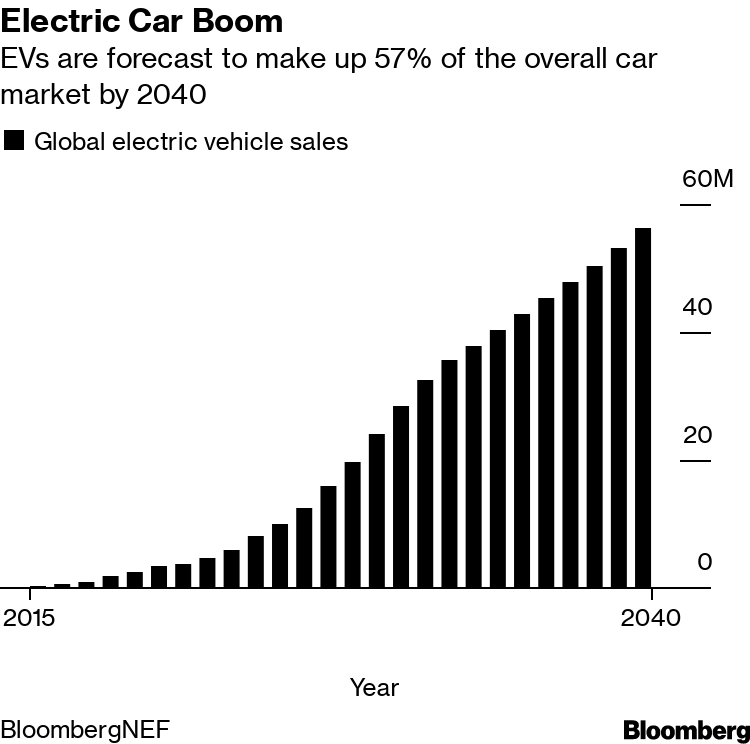 Platinum Giant Wants In on Batteries to Ease Electric Car