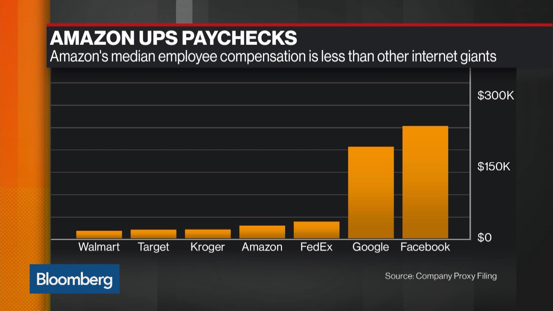 Amazon Eliminating Bonuses, Stock Awards to Help Pay for