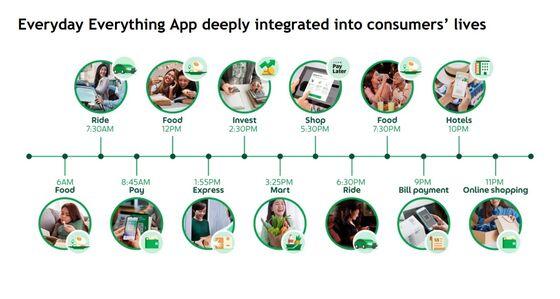 Grab's SPAC-to-Riches Plan Creates $40 Billion Super-App