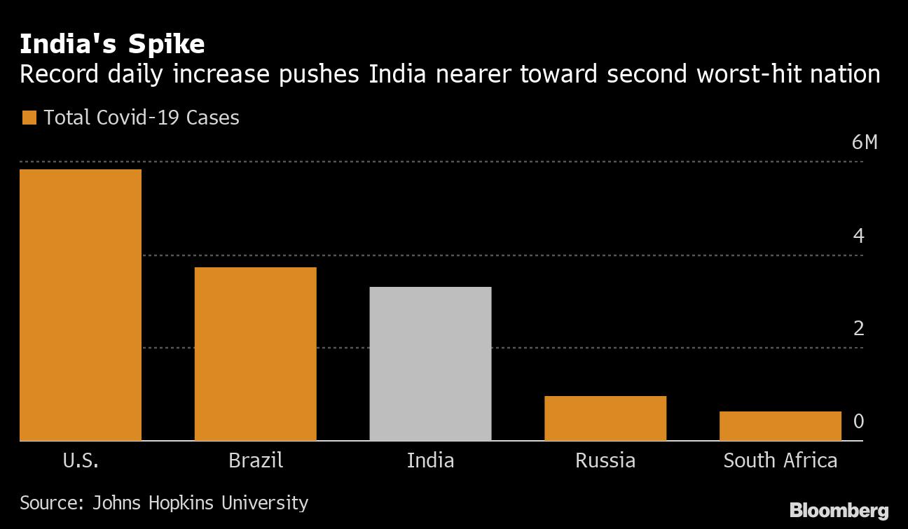 コロナ 状況 インド