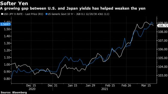 BOJ Carves Out More Flexibility for Longer Inflation Fight