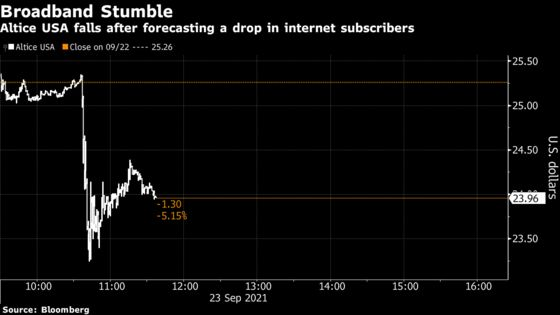 Optimum Cable Owner Falls After Cutting Subscriber Forecast