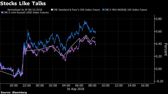 Stocks Jump on Signs China's Tired of Losing the Trade War
