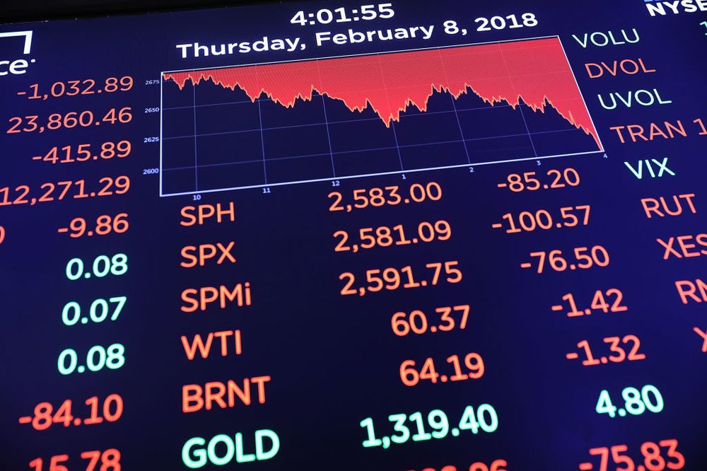 What are there to know about the stock market?