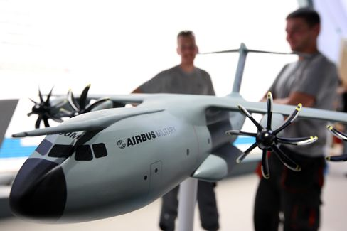 Model of the Airbus A400M military plane