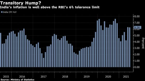 RBI Must Sacrifice Inflation Aim to Aid Growth, Ex-Governor Says