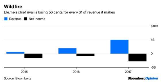 SoftBank's Ele.me Cash Will Act asHalon or Kerosene