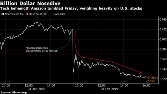 U.S. Stocks Edge Higher as Amazon Weighs on Tech: Markets Wrap