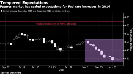 Goldman's Word of Caution for Rates Traders Ahead of Powell's Speech