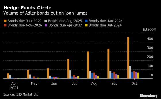 Tycoon Behind a Crisis-Era Property Crash Now Sits on a $9 Billion Debt Mountain