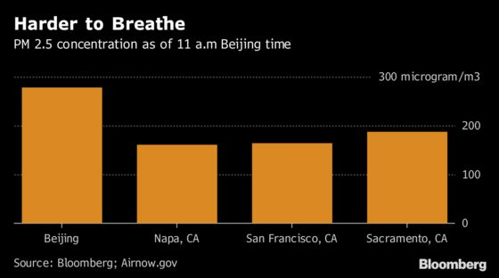 Beijing's Air Quality Is Worse Than Smoke-Filled California Cities