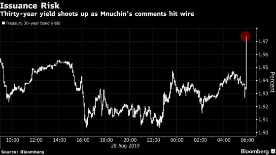 U.S. Yield Curve Steepens as Mnuchin Considers Longer-Term Bonds
