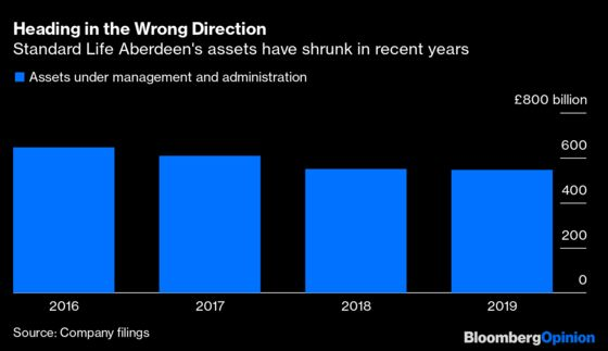 Standard Life's Outgoing CEO Gets A for Effort, B for Achievement
