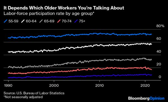 The 'Early' Retirement Wave Isn't Exactly That