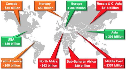 Source: Bloomberg New Energy Finance; CIA Fact Book; IEA; EIA; World Bank; IMF