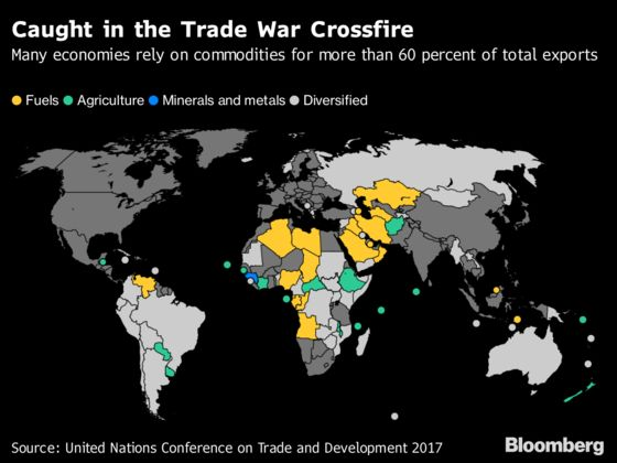 What Raw Materials Can Tell Us About Trade War's Bite