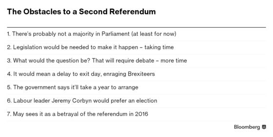 Here Are Parliament's Plans to Take Brexit Control Away From Theresa May