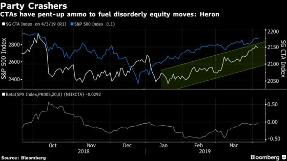This Investor Is Getting Out of Stocks Before Computers Ruin the Rally