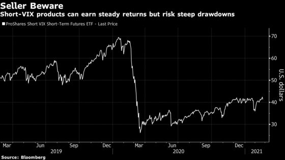 A New ETF Seeks to Short Volatility While Dodging Total Wipeout