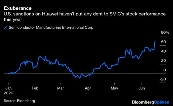 Why Goldman Is Siding With China on This Huawei Play