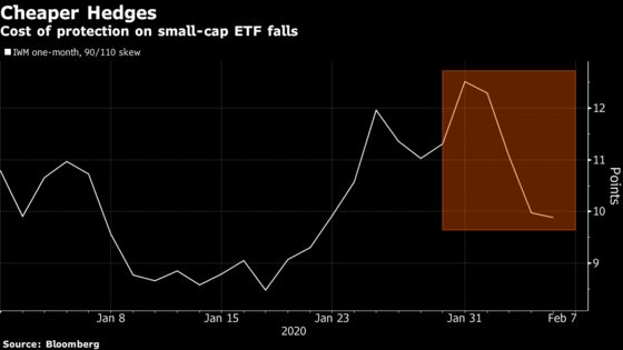 Two Firms Are Clashing About the Fate of U.S. Small-Cap Stocks
