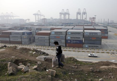 China Trade Surplus May Top $20 Billion