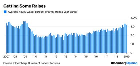 Trump Tax Cuts Gave Workers a Sugar High