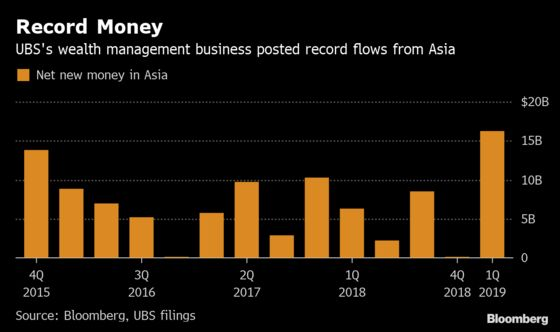 Rich Asians Help to Rescue UBS's First Quarter