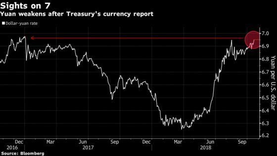 Treasury's CurrencyReport Seen as China's Final Warning