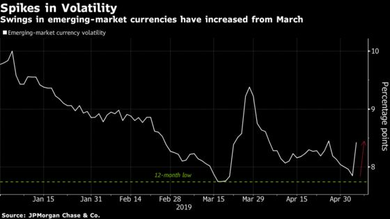 Emerging-Market Bull Who Saw Volatility Return Says It's Time to Buy