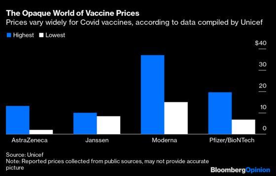 Vaccine Heroes Wake Up to Bruising Reality