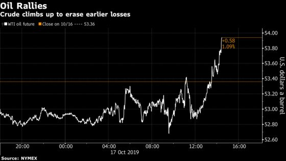 Crude Rallies as Draw in U.S. Fuel Stocks Outweighs Crude Build