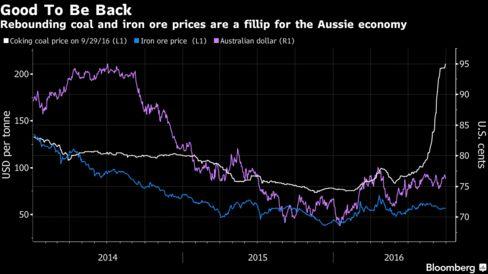 Australia central bank holds rates at 1.5 percent