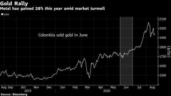 Colombia Sold Two-Thirds of Its Gold Weeks Before a Record High