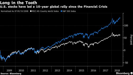 JPMorgan Asset Sees Room for Investors to Stay in Risk – For Now