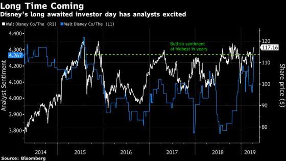 Hedge Funds' $6 Billion Endgame Starts Today: Taking Stock