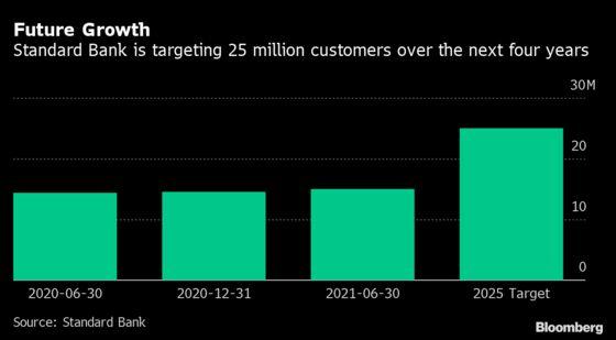 'Mortal Combat' Faces Standard Bank in Pursuit of Rich Africans