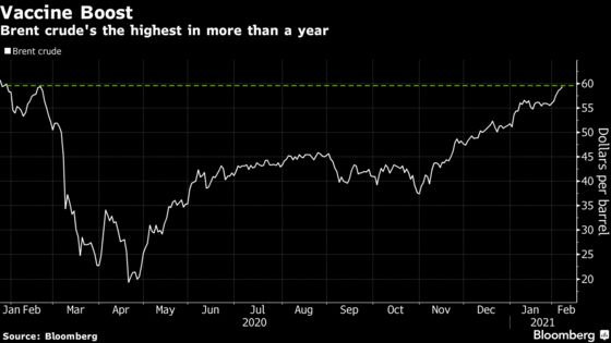 Oil Markets Have Got Ahead of Themselves, Trader Vitol Says