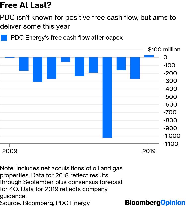 The Next Shale Fracker Revolution Has Begun - Bloomberg