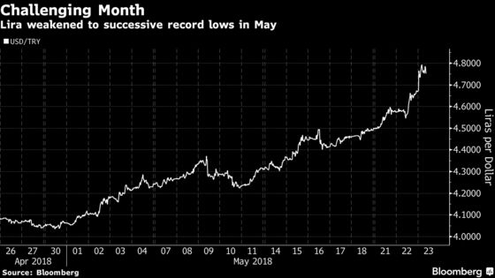 What Market Players Are Saying About the Turkish Lira's Freefall