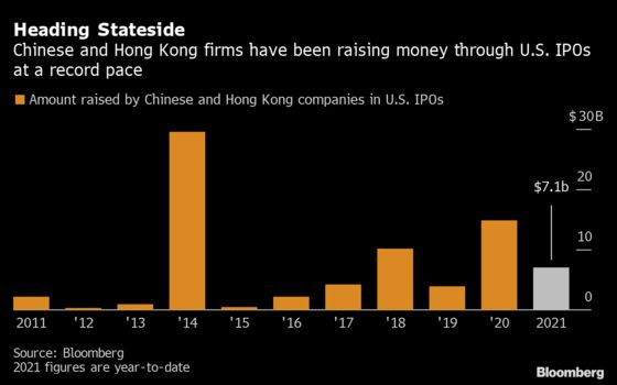 Boom in China Firms Listing in the U.S. Comes to Sudden Halt