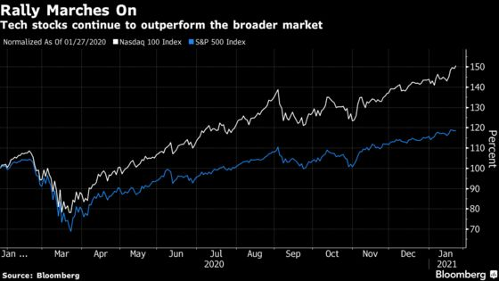 Apple and Alphabet Lead Megacap Tech to Records Ahead of Results