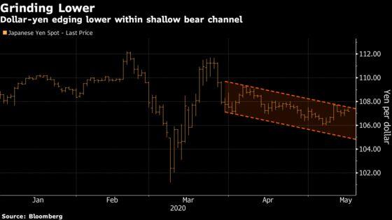 Betting against the yen bettinghaus persuasive communication technique